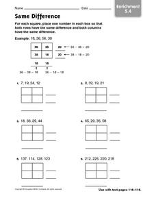 Same Difference Worksheet