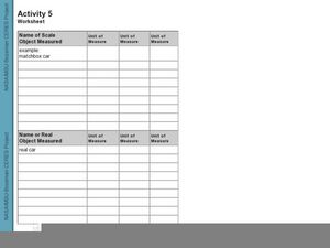 Scale and Real Measurements Worksheet