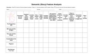 Semantic (Story) Feature Analysis Worksheet