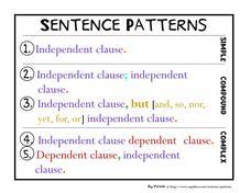 sentence patterns 3rd 7th grade worksheet lesson planet. Black Bedroom Furniture Sets. Home Design Ideas