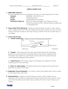 Sequencing: Making an Event Map Lesson Plan