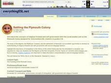 Settling the Plymouth Colony Lesson Plan