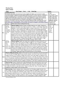 Shared Reading and Writing: Fables Lesson Plan