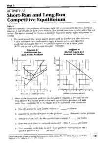 Short-Run and Long-Run Competitive Equilibrium Worksheet