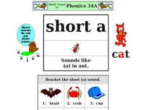 Short Vowel A Worksheet