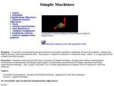 Simple Machines - Graphics, Experiments, Animation Lesson Plan