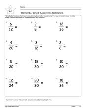 Simplify Fractions Lesson Plan