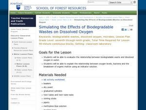 Simulating the Effects of Biodegradable Wastes on Dissolved Oxygen Lesson Plan