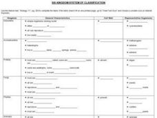 Worksheet 6 Kingdoms Worksheet six kingdom system of classification 9th higher ed worksheet worksheet