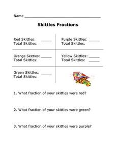 Skittles Fractions Worksheet