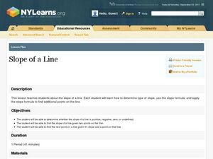Slope of a Line Lesson Plan