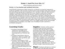 Small Pox Scare Wks 1-2 Lesson Plan