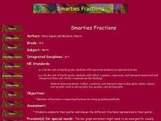 Smarties Fractions Lesson Plan