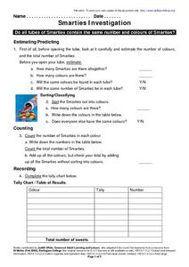 Smarties Investigation Worksheet