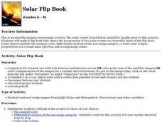 Solar Flip Book Lesson Plan