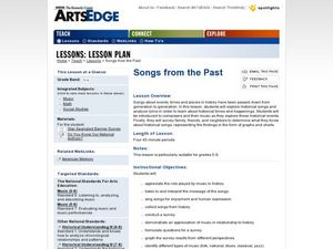 Songs from the Past Lesson Plan