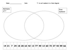 Sort Numbers in a Venn Diagram: Multiples of 7 and Even Numbers Worksheet