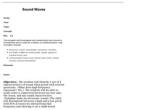 Sound Waves Lesson Plan