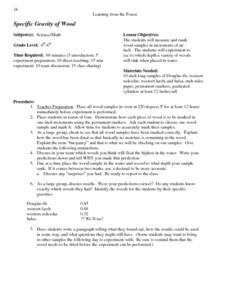 Specific Gravity of Wood Lesson Plan