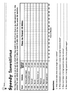 Speedy Inventions Worksheet