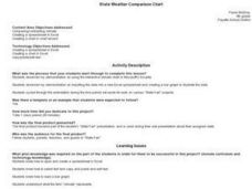 State Weather Comparison Chart Lesson Plan