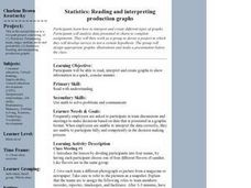 Statistics:  Reading and interpreting production graphs Lesson Plan