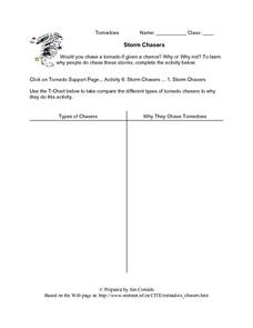 Storm Chasers-- Tornadoes Internet Research Lesson Plan