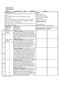 Story Events Lesson Plan