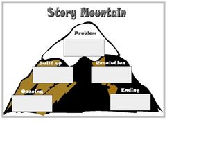 Story Mountain Worksheet  Search Results  Calendar 2015. Seating Chart Template Classroom 365595. Interior Designer Business Cards Template. Ready Film Free Download Template. The Important Book Writing Template. Why Would You Like To Be A Teacher Template. Word Document Report Template. Objectives Sample For Resume Template. Sample Scholarship Award Certificate Template