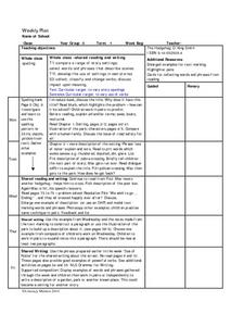 Story Openings/ Verbs Lesson Plan