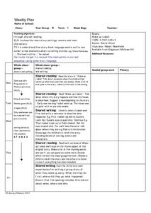 Story Setting and Main Characters Lesson Plan