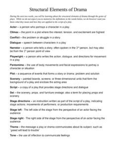 Printables Drama Terms Worksheet structural elements of drama 4th 8th grade worksheet lesson planet worksheet