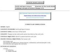 Structure of the Earth Lesson Plan
