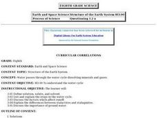 Structure of the Earth System Lesson Plan