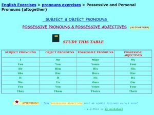 Subject and Object Pronouns, Possessive and Personal Pronouns Worksheet