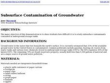 Subsurface Contamination of Groundwater Lesson Plan