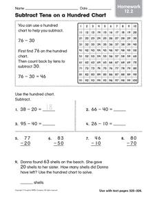 Subtract Tens on a Hundred Chart: Homework Worksheet
