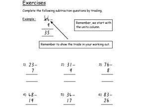 Subtraction and Trading Lesson Plan