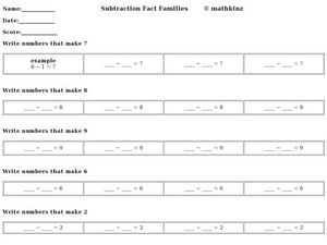 Subtraction Fact Families Worksheet