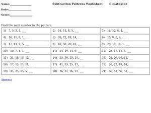 Subtraction Patterns Worksheet Worksheet