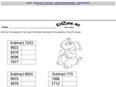 Subtraction Tables-- Subtracting 4 Digits Worksheet