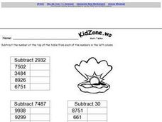 Subtraction Tables with 4 Digit Numbers Worksheet