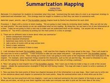Summarization Mapping Lesson Plan