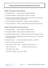 Summary of Reaction Mechanisms Worksheet