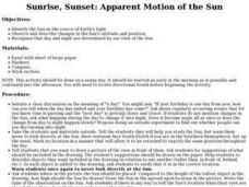 Sunrise, Sunset: Apparent Motion of the Sun Lesson Plan