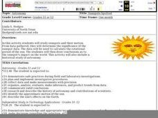SUNSPOTS SPOTTED Lesson Plan
