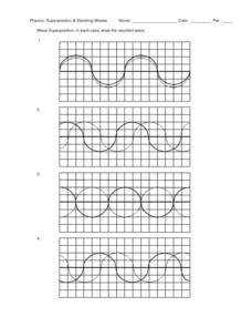 Superposition and Standing Waves Worksheet