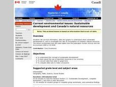 Sustainable Development and Canada's Natural Resources Lesson Plan