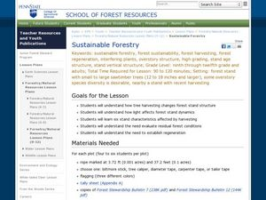 Sustainable Forestry Lesson Plan