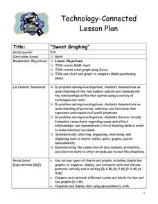 Sweet Graphing Lesson Plan
